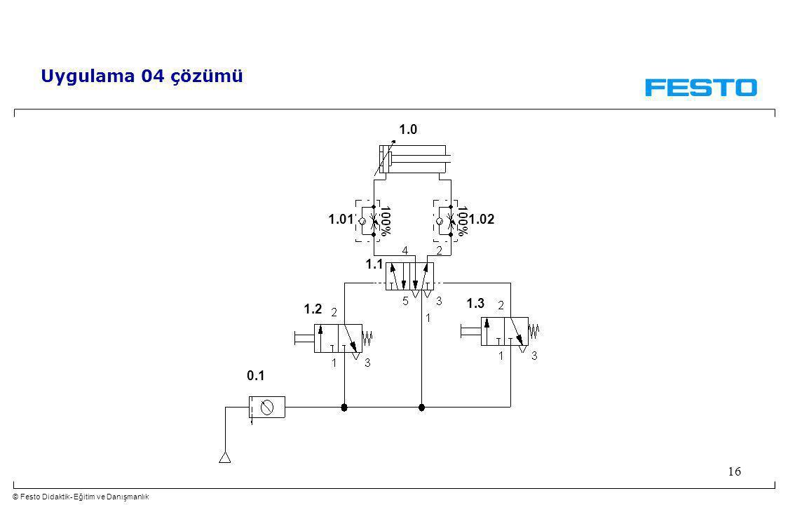 Uygulama 04 çözümü 1.0 1.01 1.02 1.1 1.3 1.2 0.1