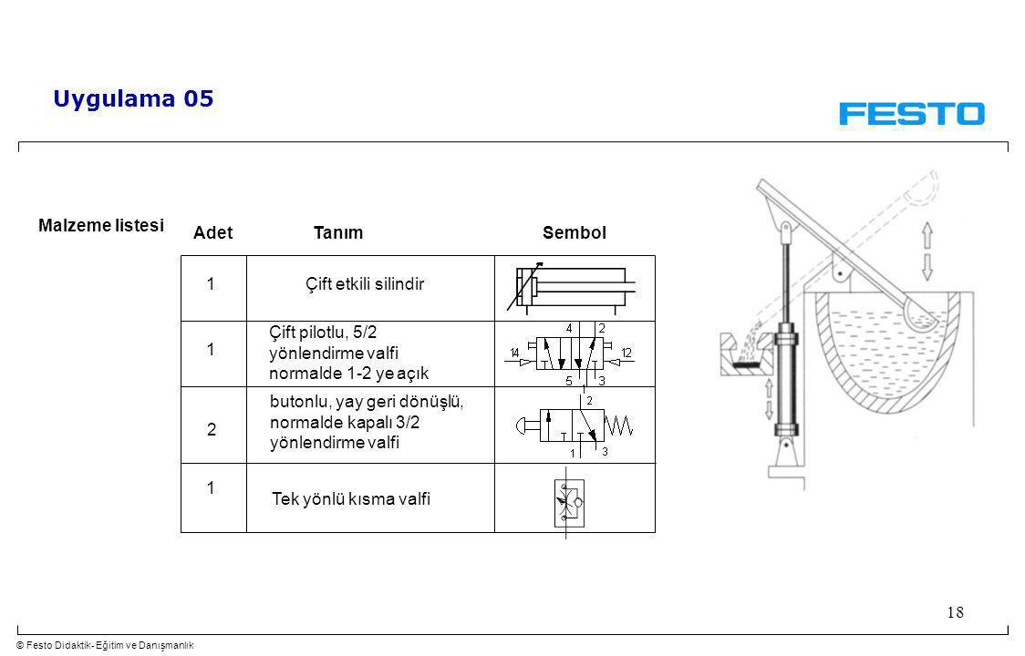Uygulama 05 Adet Tanım Sembol Malzeme listesi Çift etkili silindir 1