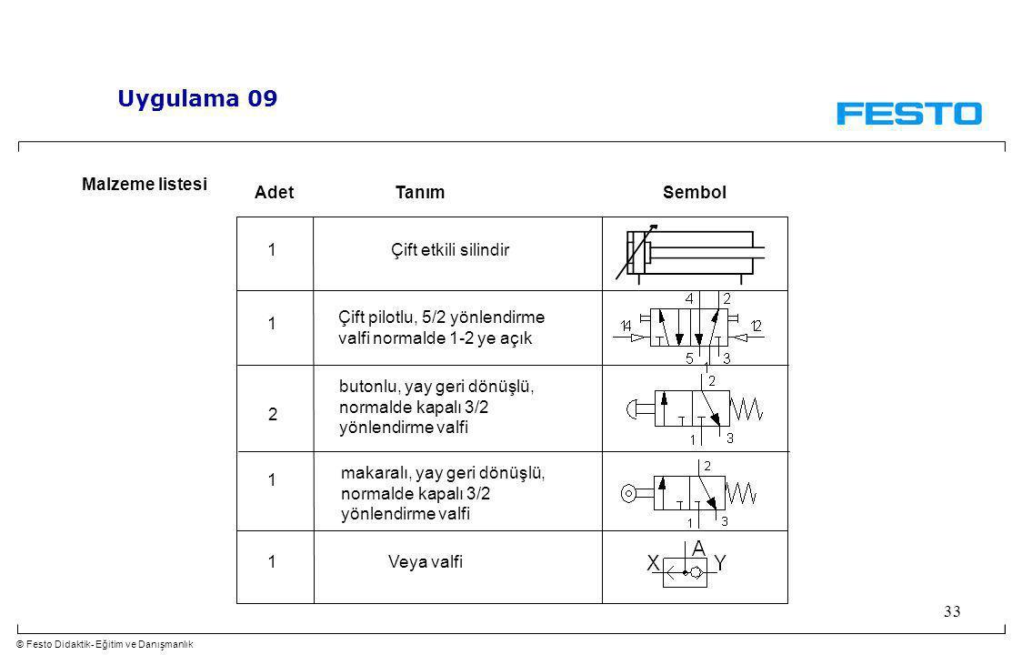 Uygulama 09 Adet Tanım Sembol Malzeme listesi Çift etkili silindir 1