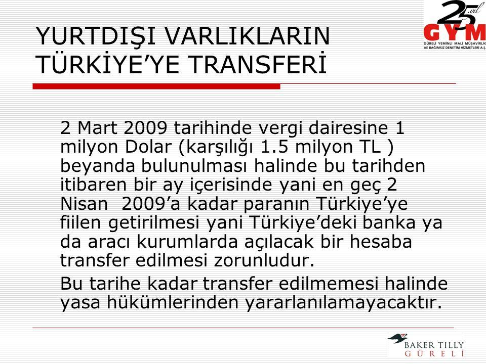 YURTDIŞI VARLIKLARIN TÜRKİYE'YE TRANSFERİ