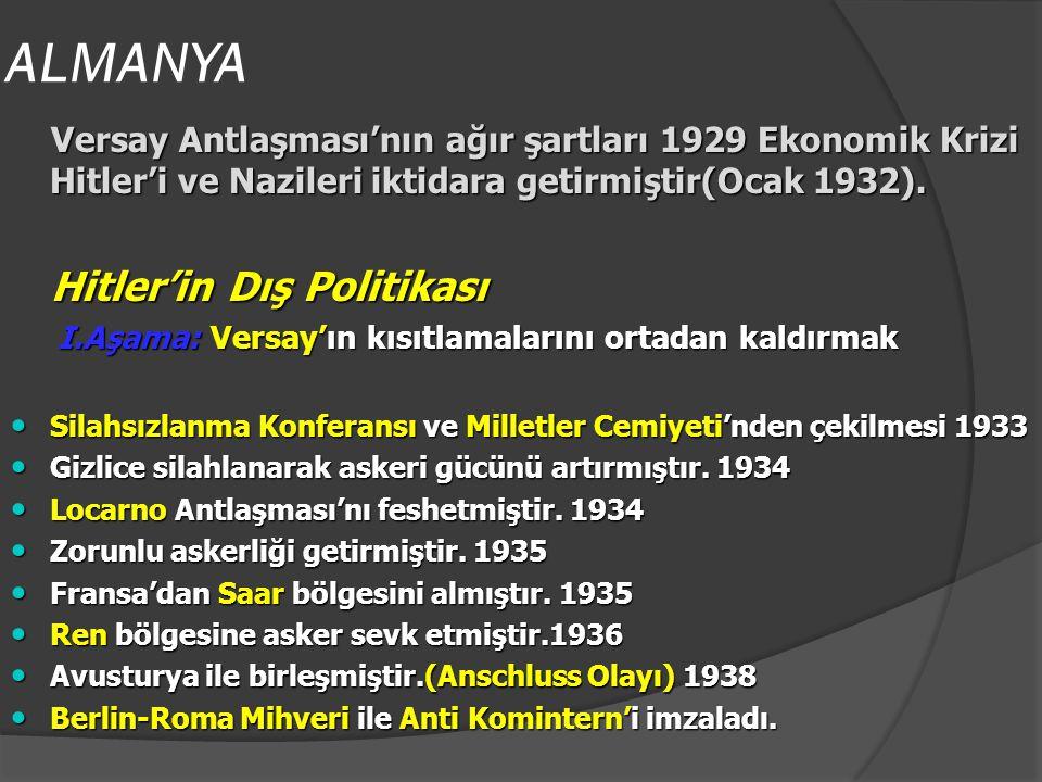 ALMANYA Versay Antlaşması'nın ağır şartları 1929 Ekonomik Krizi Hitler'i ve Nazileri iktidara getirmiştir(Ocak 1932).