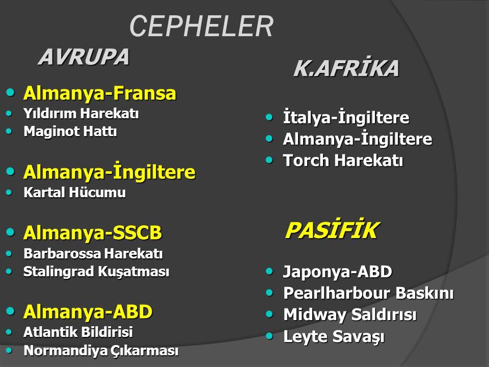 CEPHELER AVRUPA K.AFRİKA PASİFİK Almanya-Fransa Almanya-İngiltere