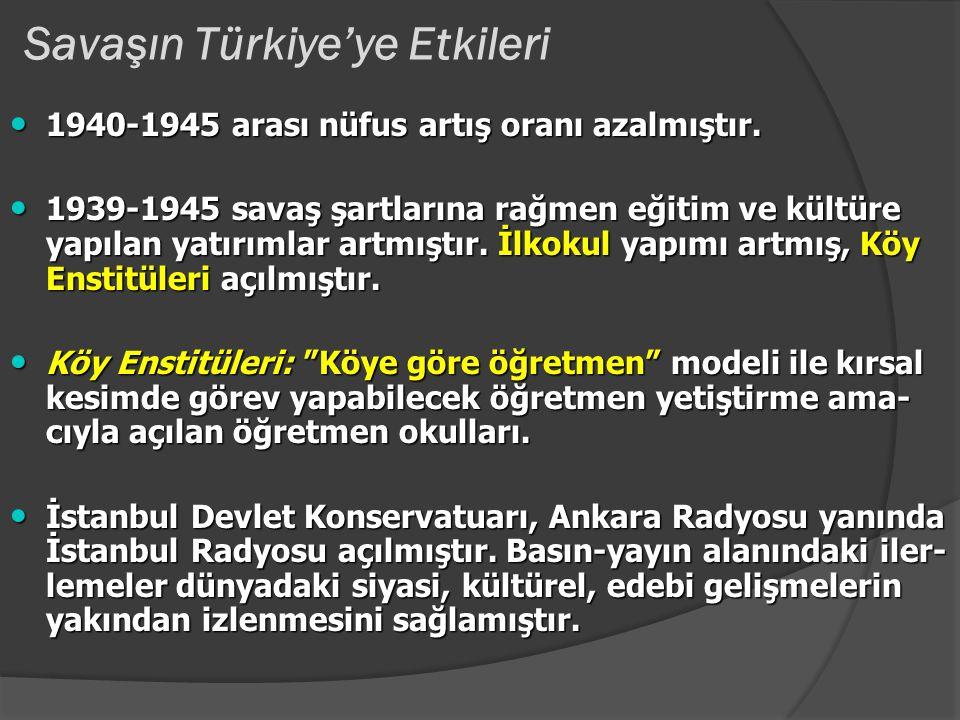 Savaşın Türkiye'ye Etkileri