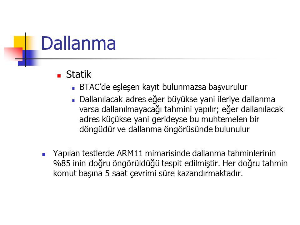 Dallanma Statik BTAC'de eşleşen kayıt bulunmazsa başvurulur
