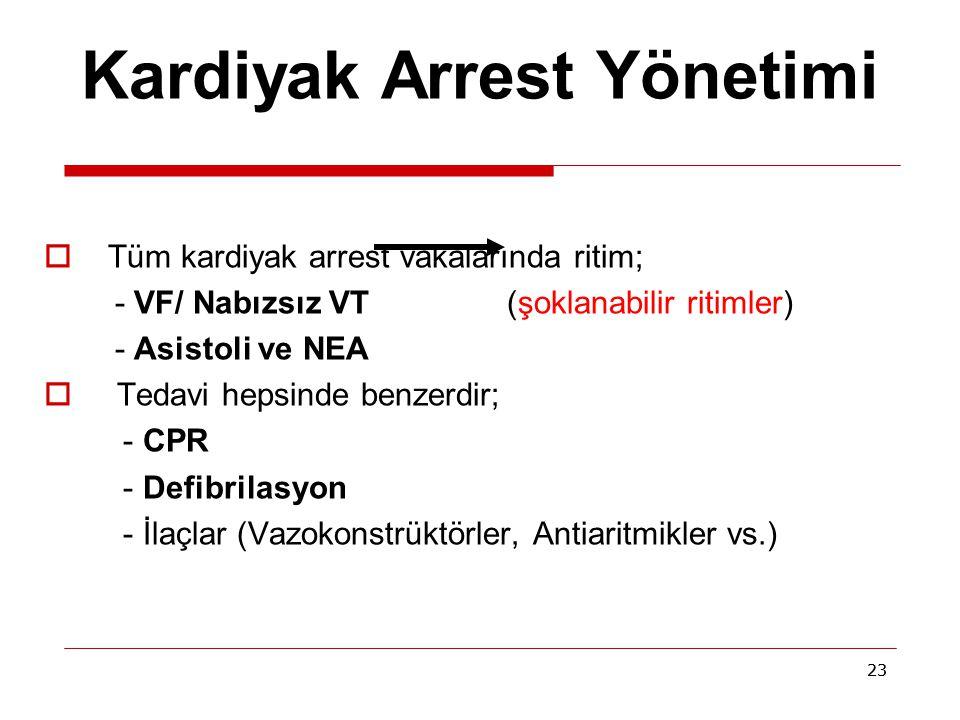 Kardiyak Arrest Yönetimi