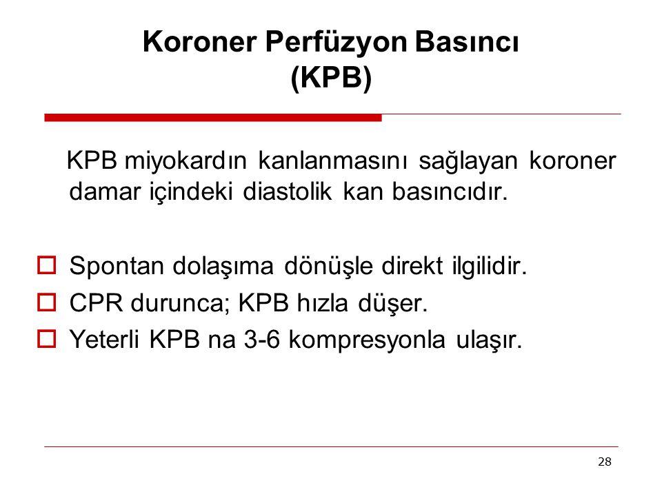 Koroner Perfüzyon Basıncı (KPB)