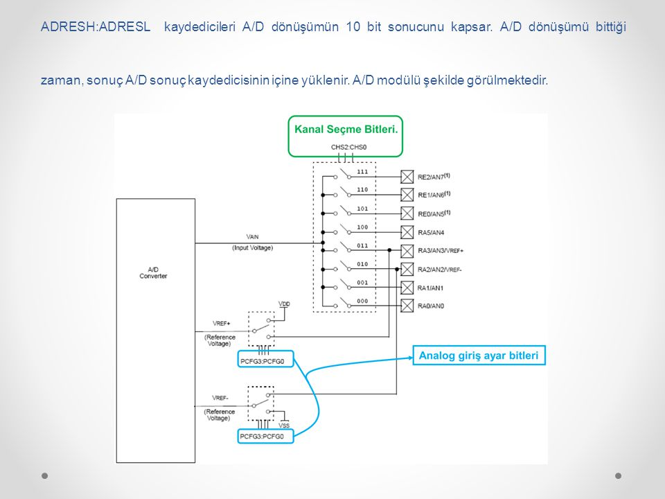 ADRESH:ADRESL kaydedicileri A/D dönüşümün 10 bit sonucunu kapsar