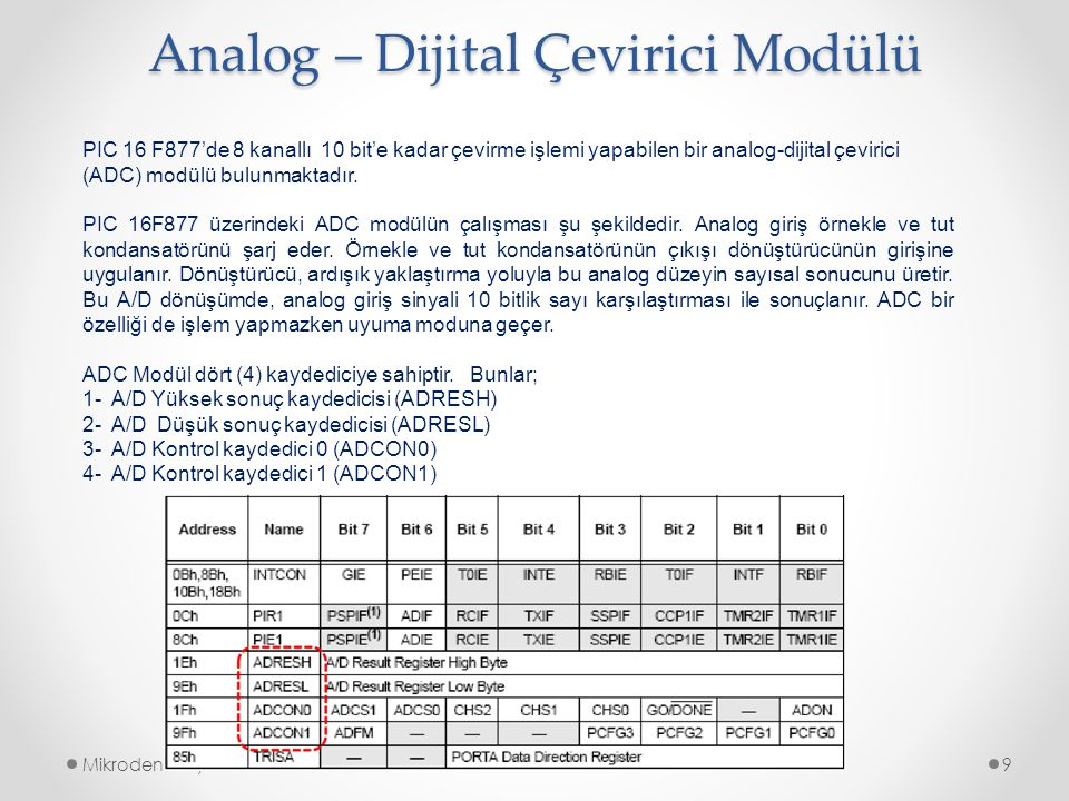 Analog – Dijital Çevirici Modülü