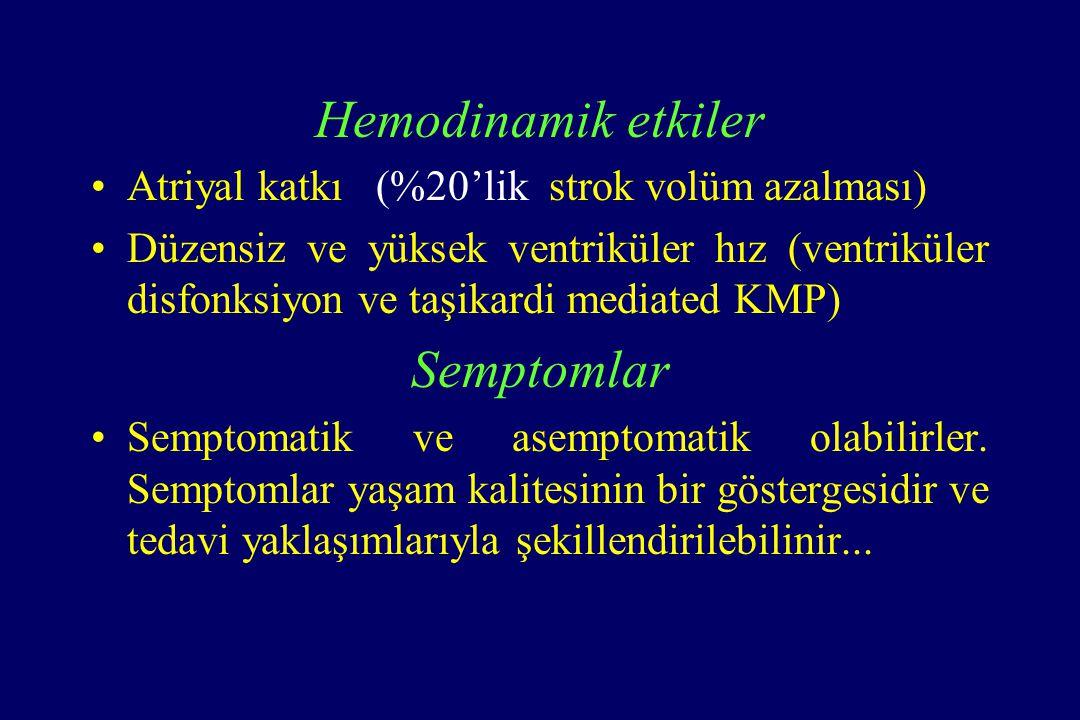 Hemodinamik etkiler Semptomlar