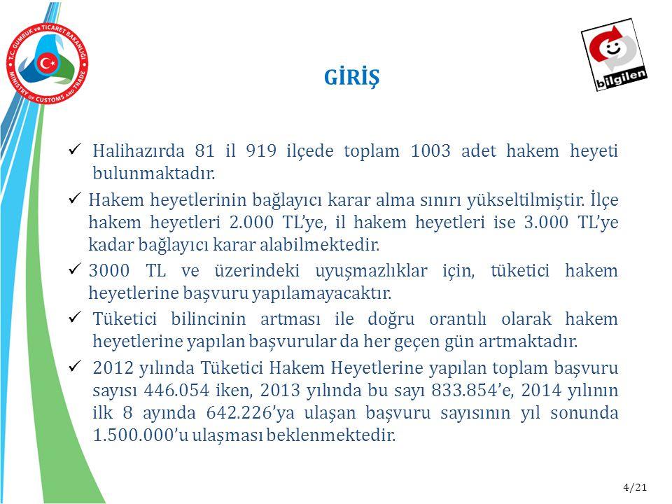 GİRİŞ Halihazırda 81 il 919 ilçede toplam 1003 adet hakem heyeti bulunmaktadır.