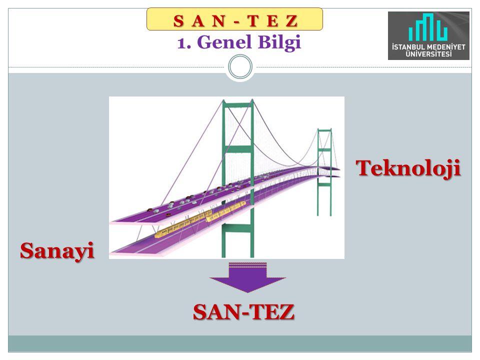 SAN-TEZ 1. Genel Bilgi Teknoloji Sanayi SAN-TEZ