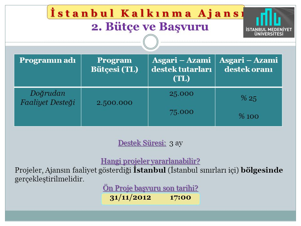 İstanbul Kalkınma Ajansı 2. Bütçe ve Başvuru