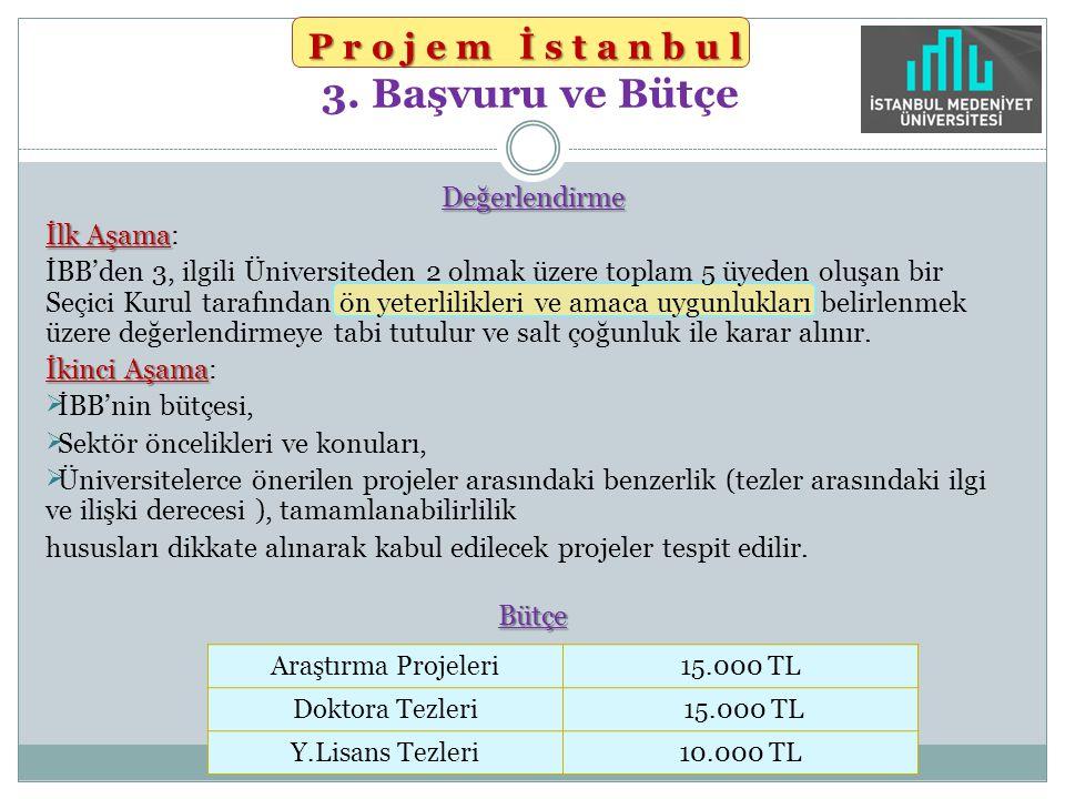 Projem İstanbul 3. Başvuru ve Bütçe
