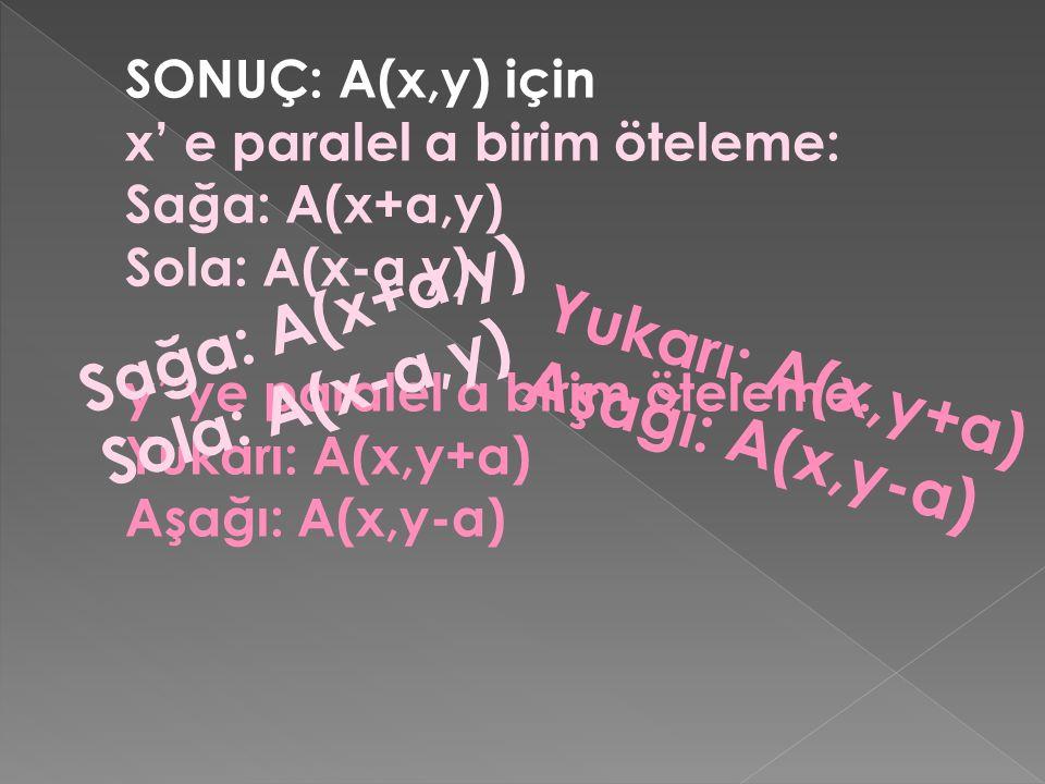 Sağa: A(x+a,y) Sola: A(x-a,y) Yukarı: A(x,y+a) Aşağı: A(x,y-a)
