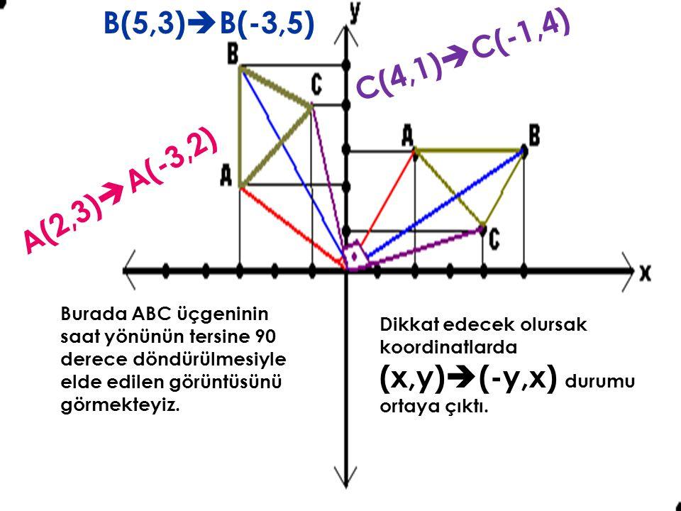 B(5,3)B(-3,5) C(4,1)C(-1,4) A(2,3)A(-3,2)