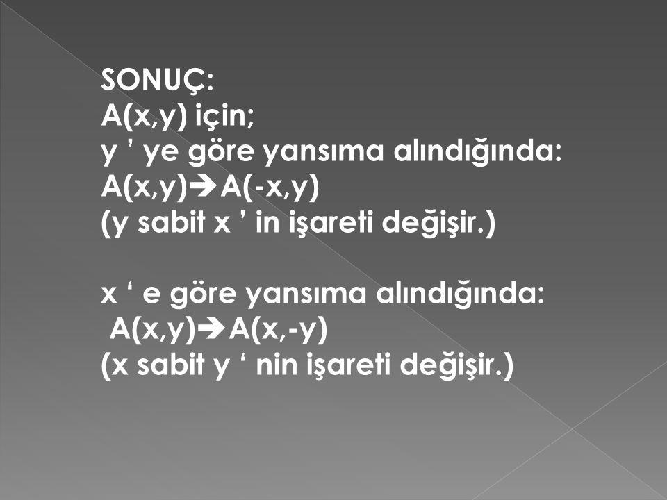 SONUÇ: A(x,y) için; y ' ye göre yansıma alındığında: A(x,y)A(-x,y) (y sabit x ' in işareti değişir.)