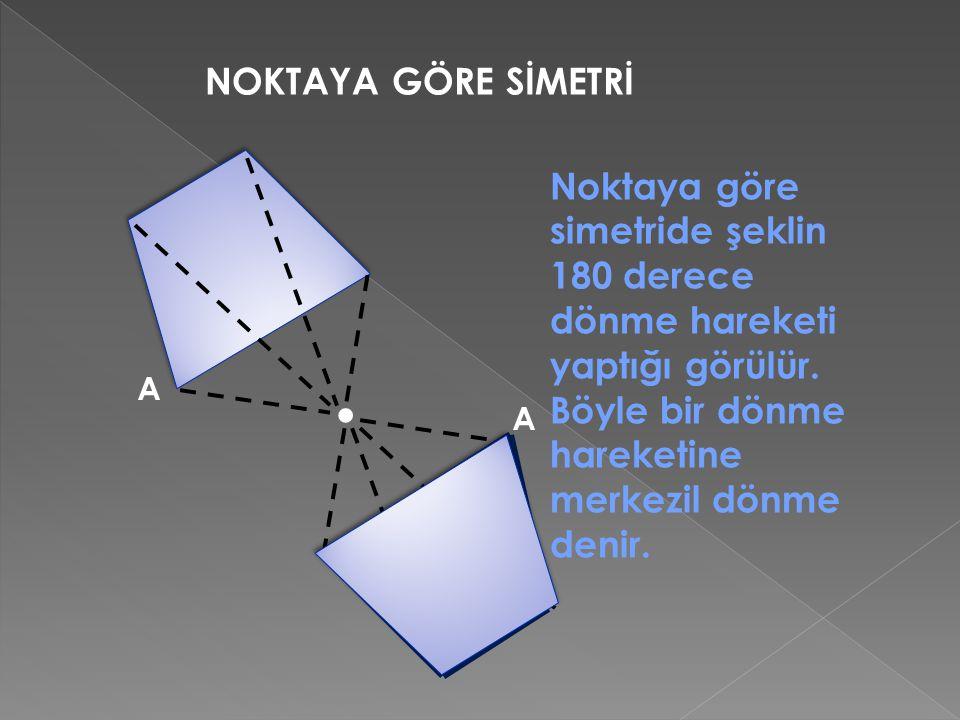 NOKTAYA GÖRE SİMETRİ Noktaya göre simetride şeklin 180 derece dönme hareketi yaptığı görülür. Böyle bir dönme hareketine merkezil dönme denir.