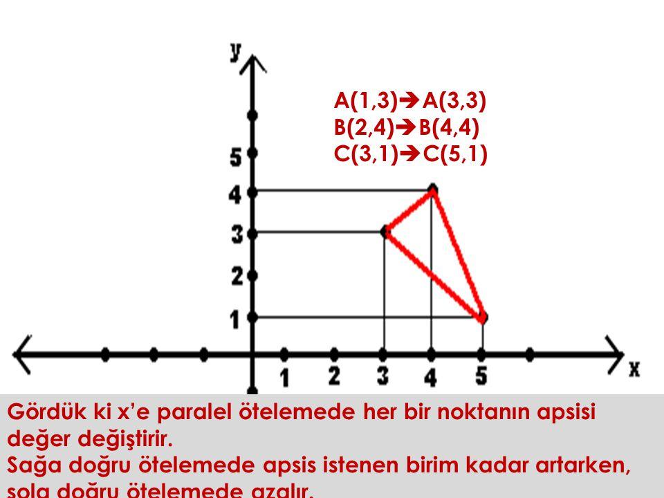 Şimdi bu ABC üçgenini x e paralel 2 birim sağa öteleyelim