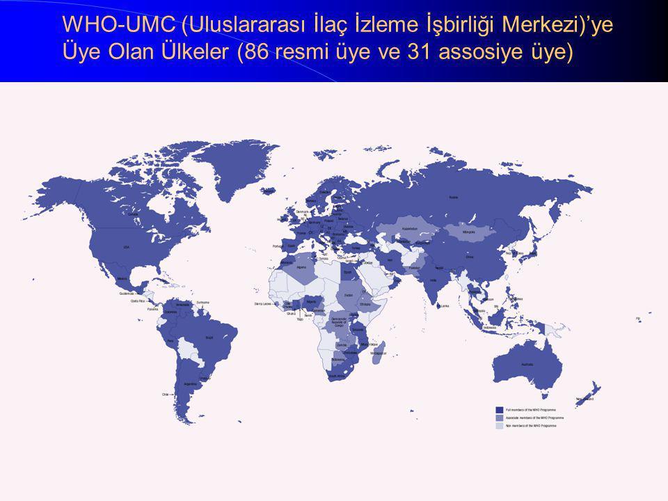 WHO-UMC (Uluslararası İlaç İzleme İşbirliği Merkezi)'ye Üye Olan Ülkeler (86 resmi üye ve 31 assosiye üye)
