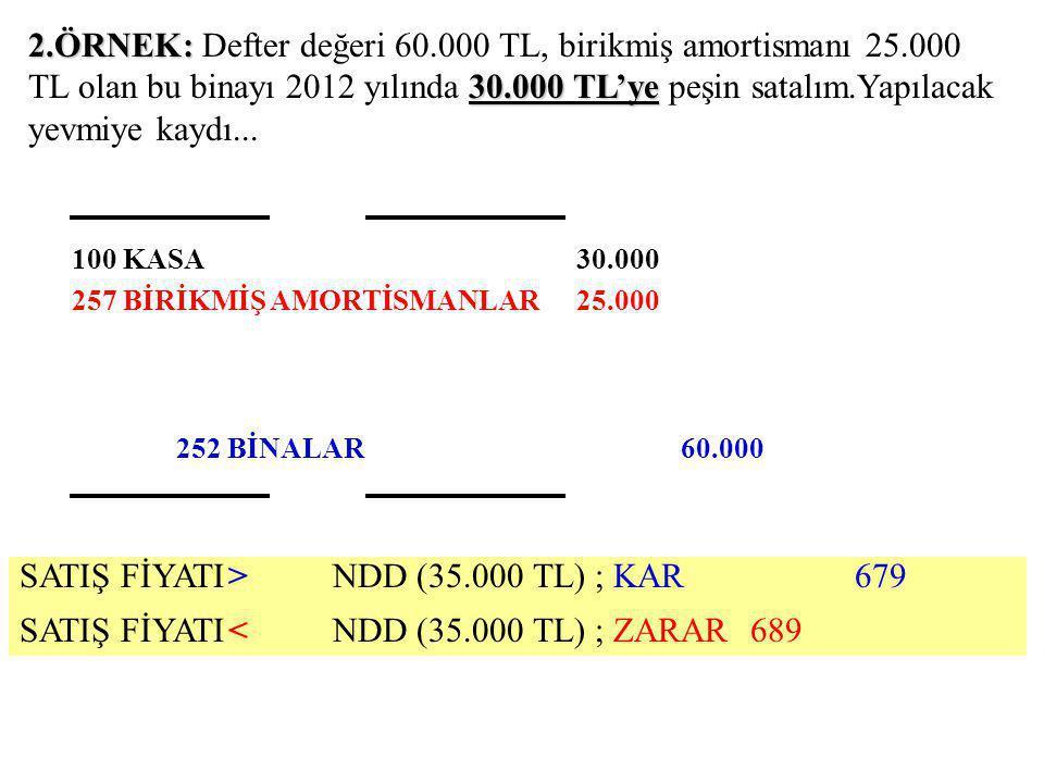 SATIŞ FİYATI > NDD (35.000 TL) ; KAR 679