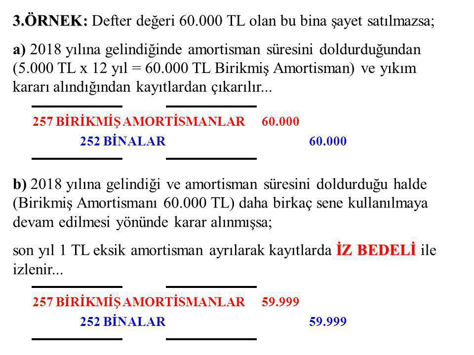3.ÖRNEK: Defter değeri 60.000 TL olan bu bina şayet satılmazsa;