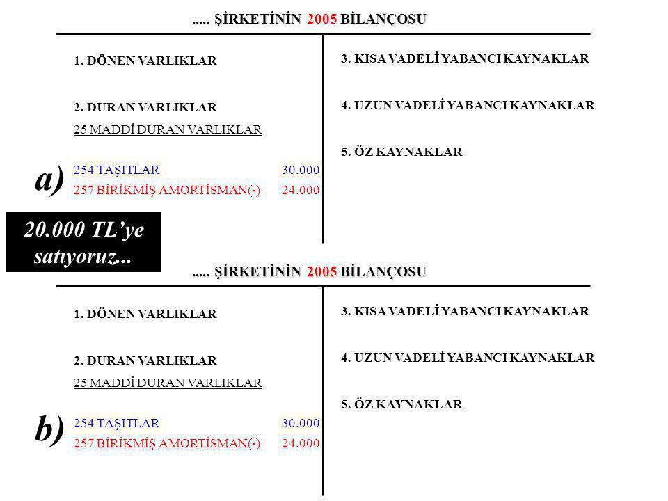 a) b) 20.000 TL'ye satıyoruz... ..... ŞİRKETİNİN 2005 BİLANÇOSU