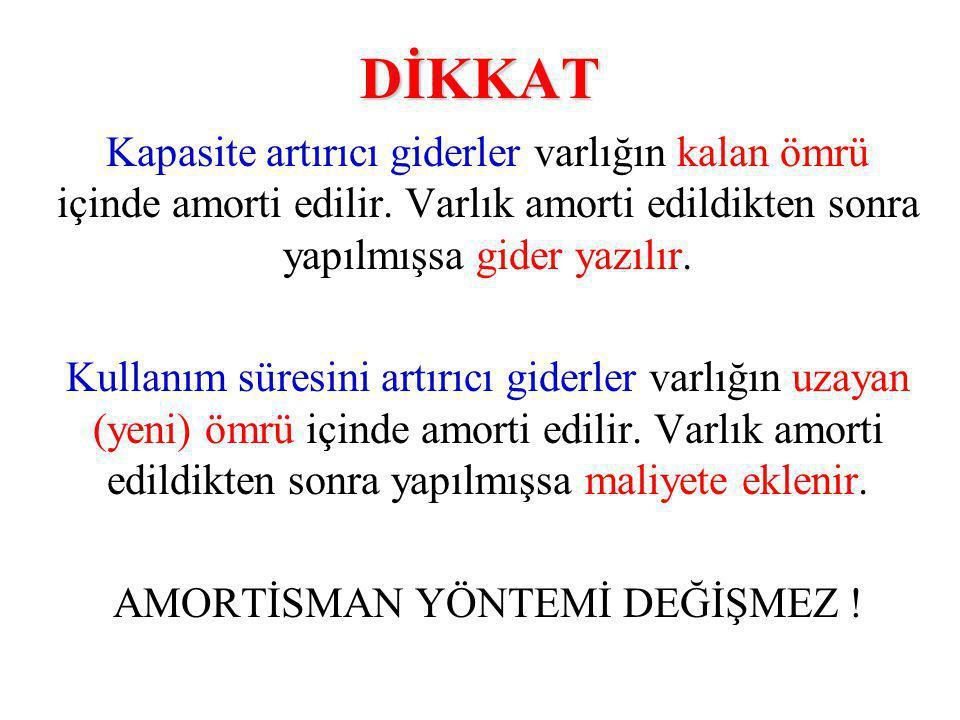 AMORTİSMAN YÖNTEMİ DEĞİŞMEZ !