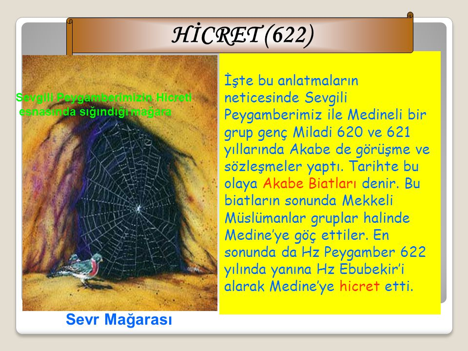 HİCRET (622) Sevr Mağarası