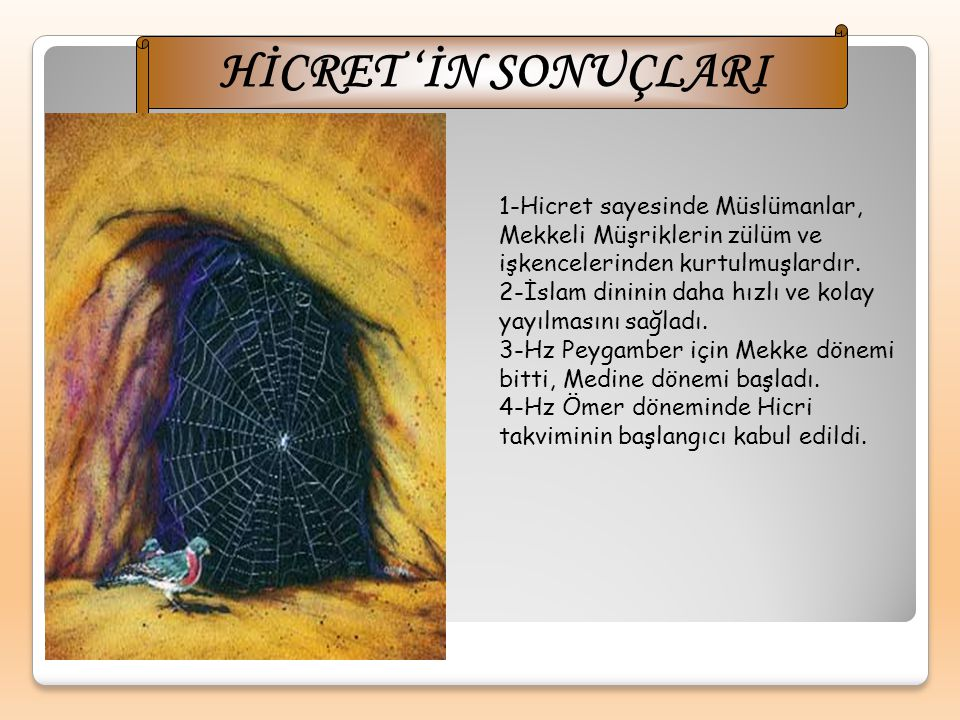 HİCRET 'İN SONUÇLARI