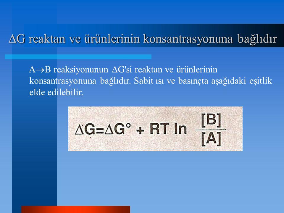 G reaktan ve ürünlerinin konsantrasyonuna bağlıdır