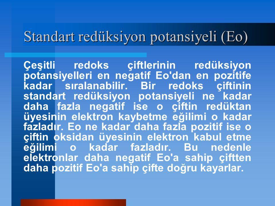 Standart redüksiyon potansiyeli (Eo)