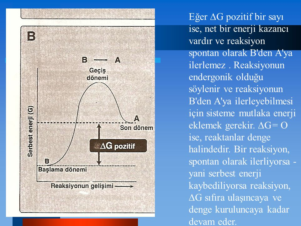 Eğer G pozitif bir sayı ise, net bir enerji kazancı vardır ve reaksiyon spontan olarak B den A ya ilerlemez .