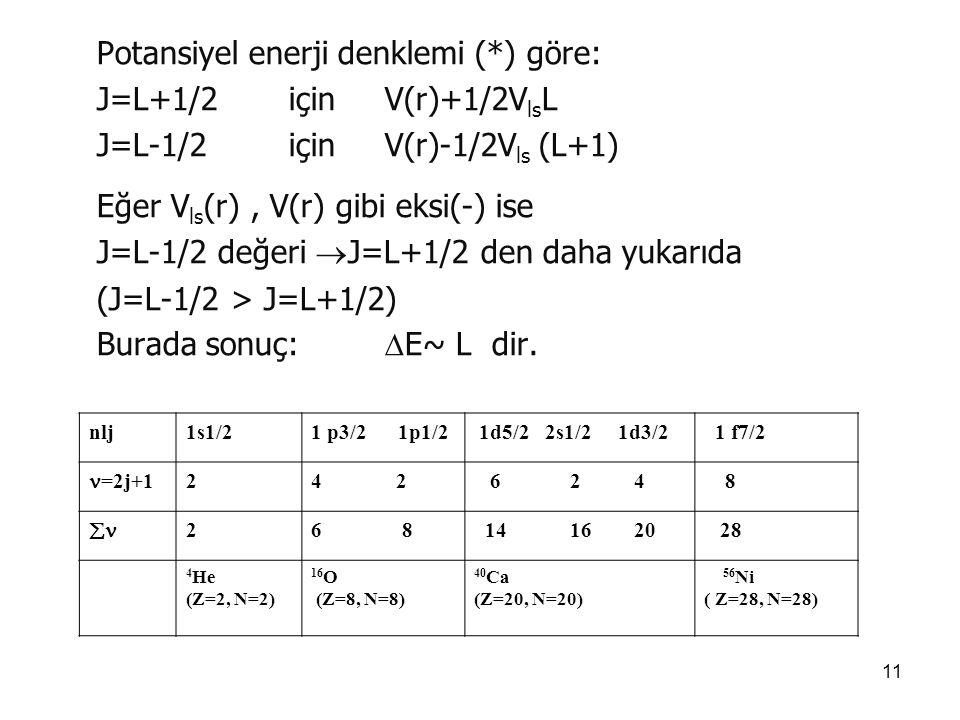 Potansiyel enerji denklemi (*) göre: J=L+1/2 için V(r)+1/2VlsL