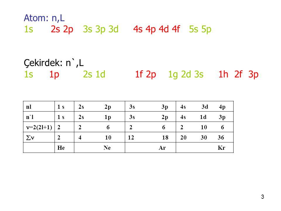 Atom: n,L 1s 2s 2p 3s 3p 3d 4s 4p 4d 4f 5s 5p Çekirdek: n`,L
