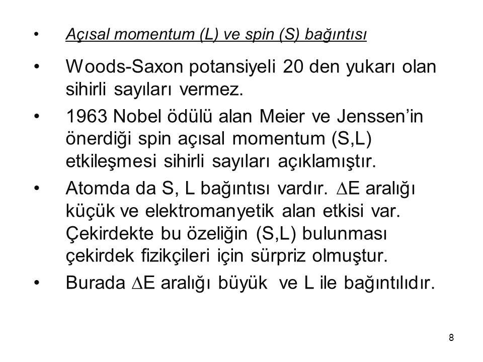 Woods-Saxon potansiyeli 20 den yukarı olan sihirli sayıları vermez.