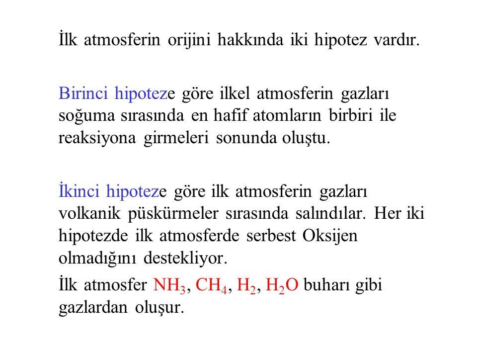 İlk atmosferin orijini hakkında iki hipotez vardır.