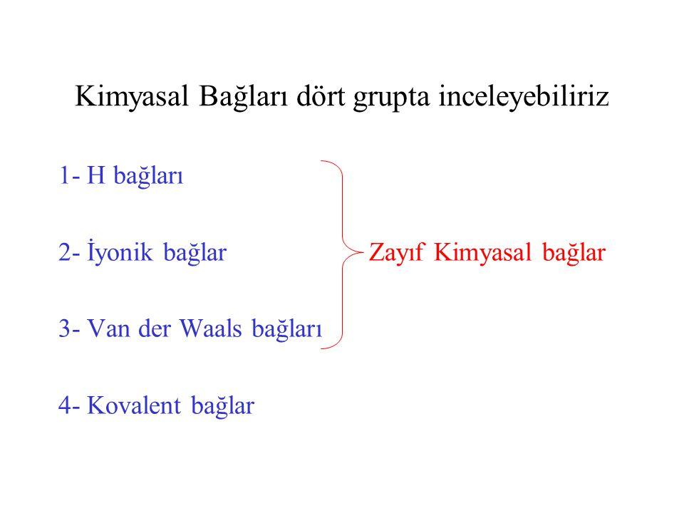 Kimyasal Bağları dört grupta inceleyebiliriz
