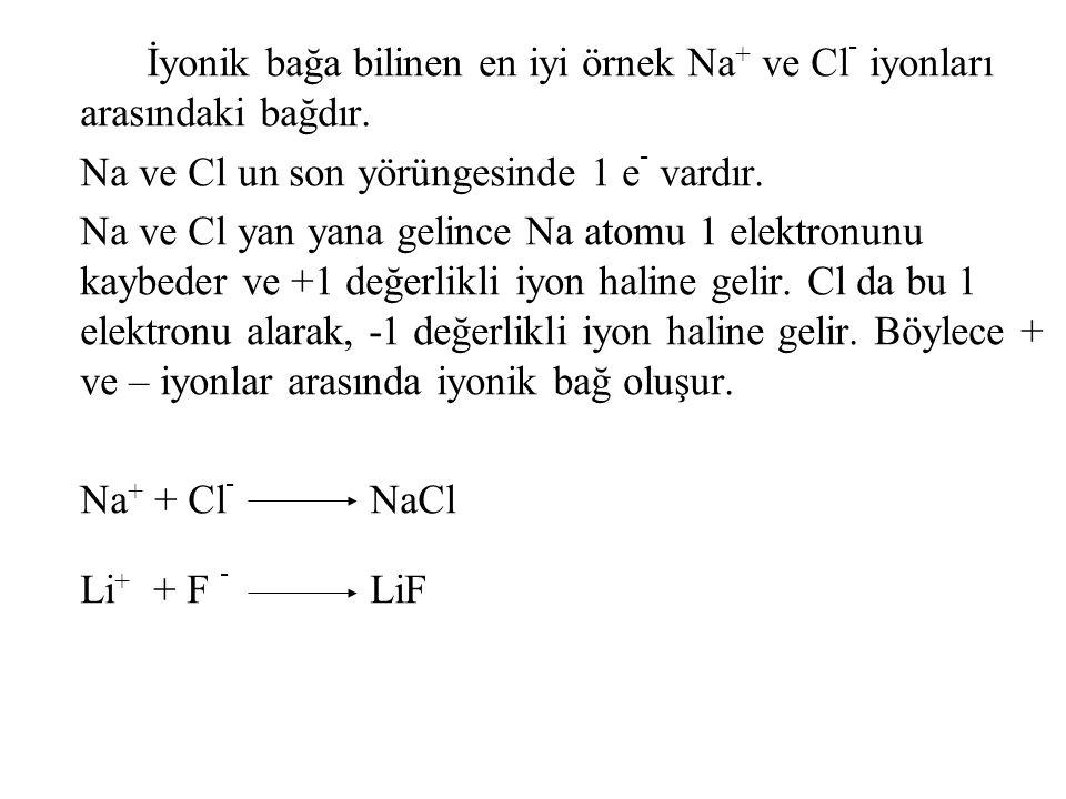İyonik bağa bilinen en iyi örnek Na+ ve Cl- iyonları arasındaki bağdır.