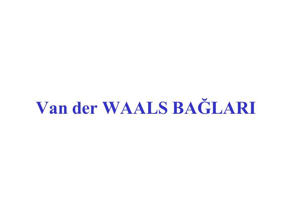 Van der WAALS BAĞLARI