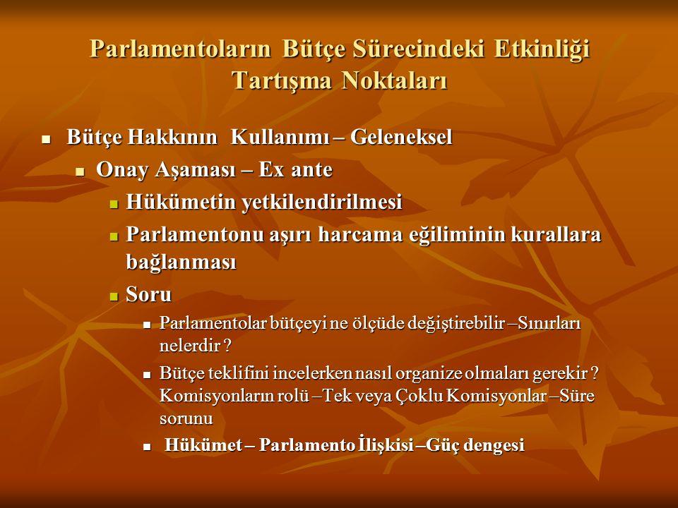 Parlamentoların Bütçe Sürecindeki Etkinliği Tartışma Noktaları