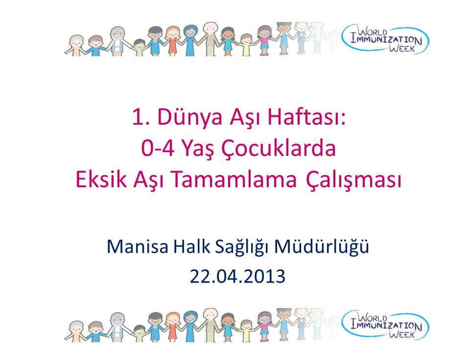 1. Dünya Aşı Haftası: 0-4 Yaş Çocuklarda Eksik Aşı Tamamlama Çalışması