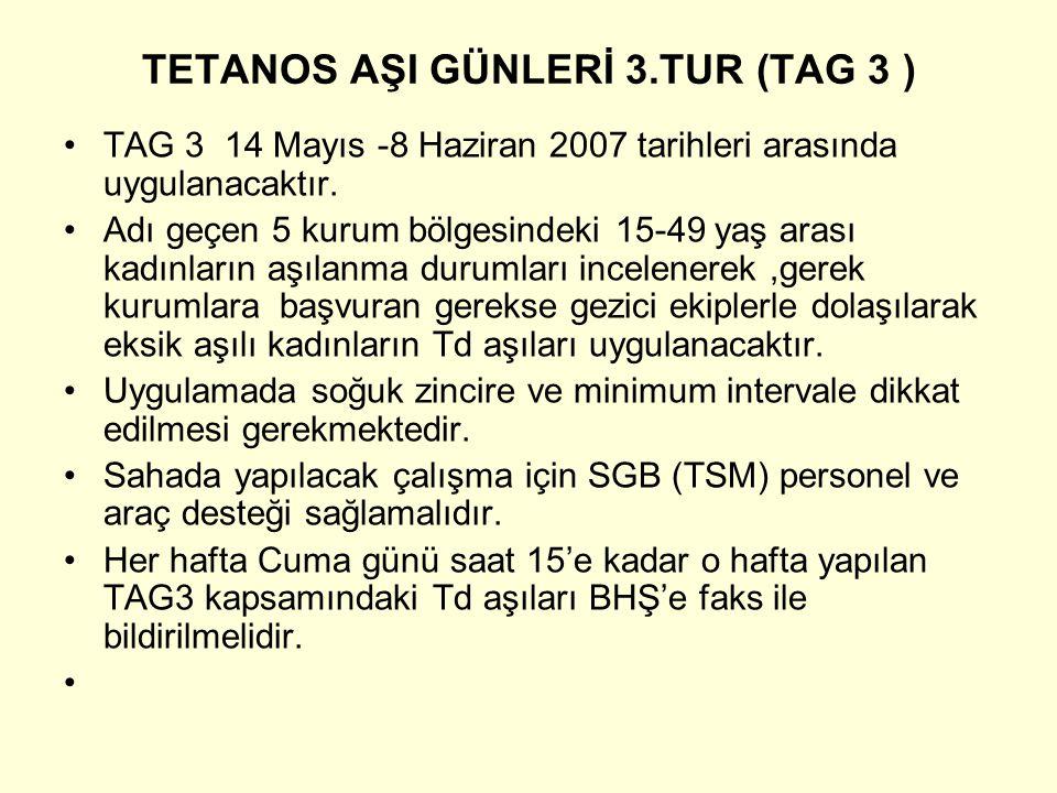 TETANOS AŞI GÜNLERİ 3.TUR (TAG 3 )