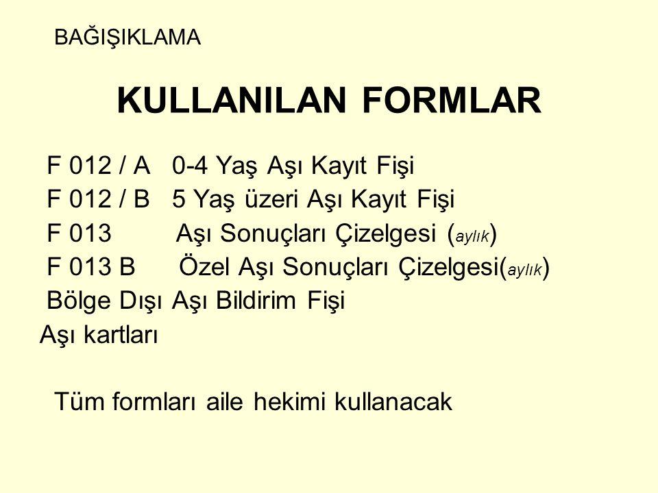 KULLANILAN FORMLAR F 012 / A 0-4 Yaş Aşı Kayıt Fişi