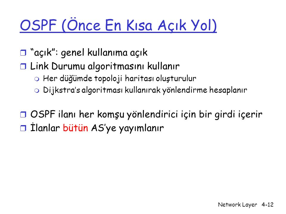 OSPF (Önce En Kısa Açık Yol)