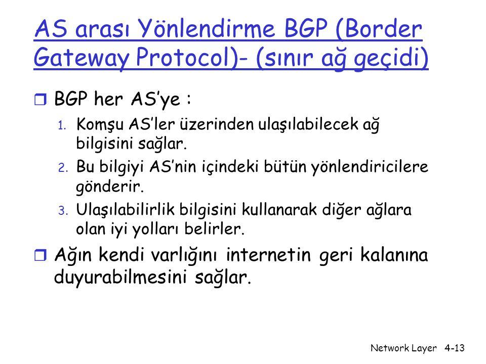 AS arası Yönlendirme BGP (Border Gateway Protocol)- (sınır ağ geçidi)