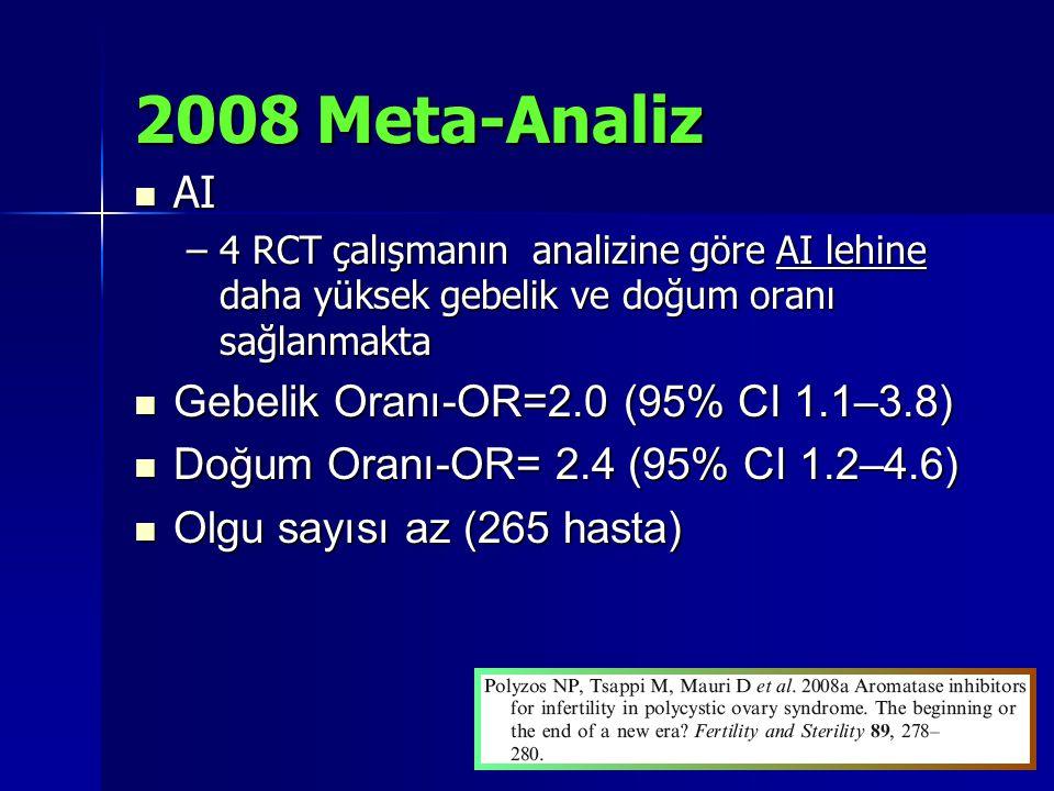2008 Meta-Analiz AI Gebelik Oranı-OR=2.0 (95% CI 1.1–3.8)
