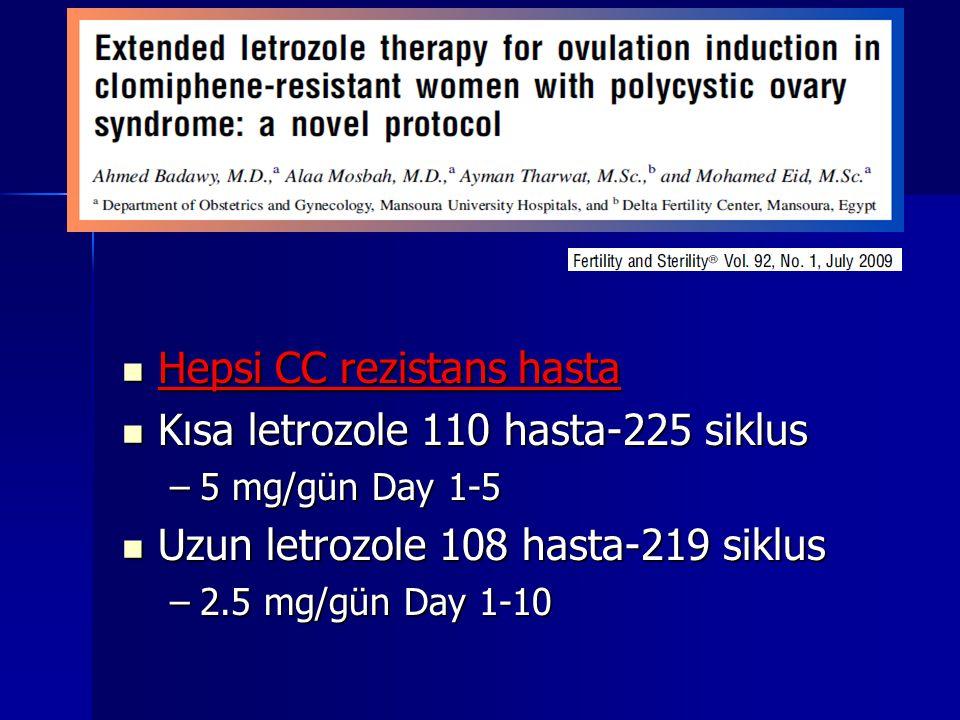 Hepsi CC rezistans hasta Kısa letrozole 110 hasta-225 siklus