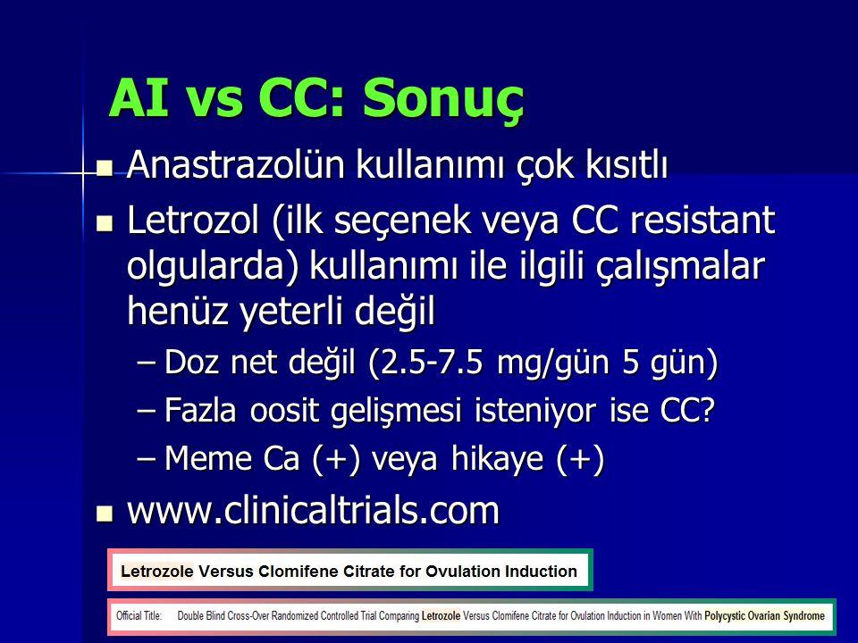 AI vs CC: Sonuç Anastrazolün kullanımı çok kısıtlı