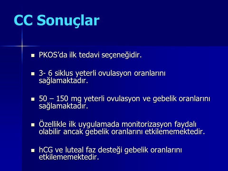 CC Sonuçlar PKOS'da ilk tedavi seçeneğidir.