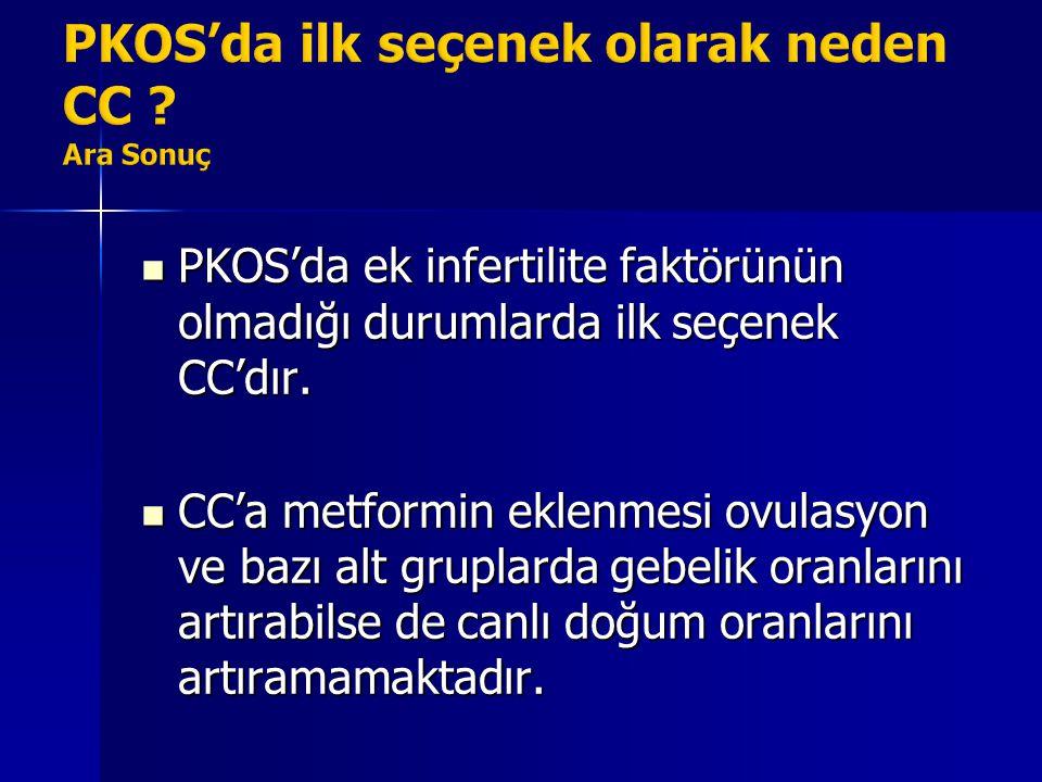 PKOS'da ilk seçenek olarak neden CC Ara Sonuç